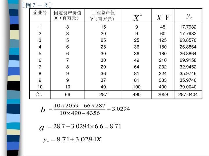 [例7-2]