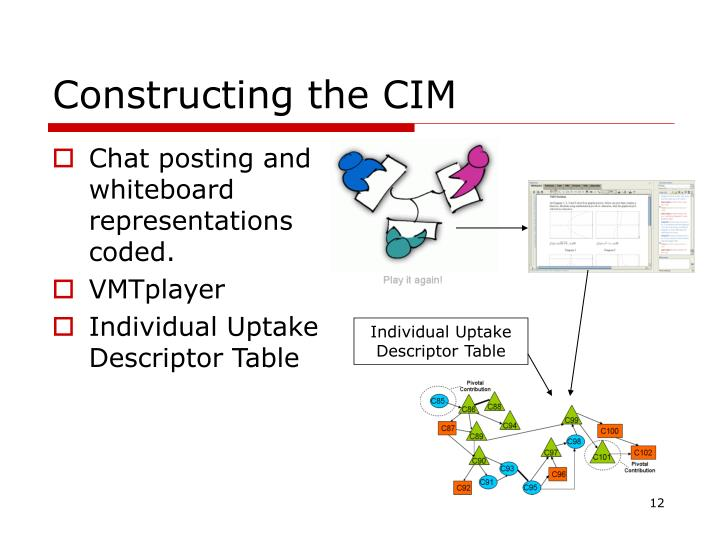 Constructing the CIM