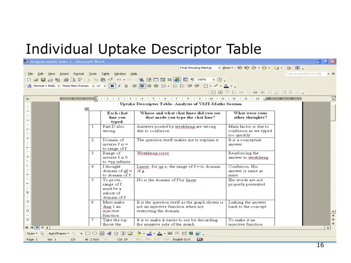 Individual Uptake Descriptor Table