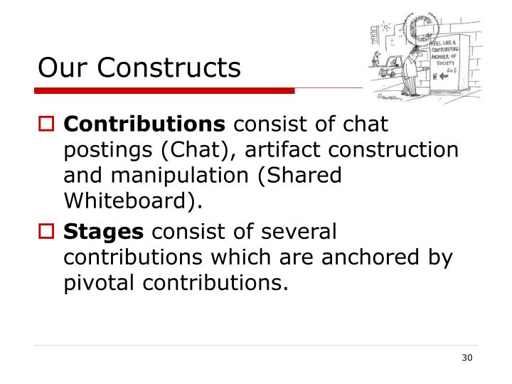 Our Constructs