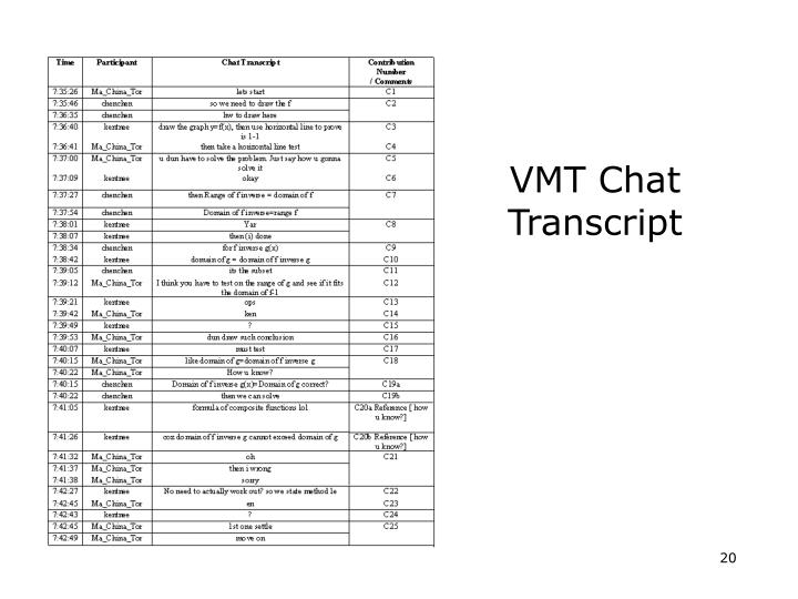 VMT Chat Transcript