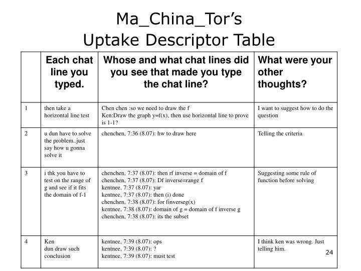 Ma_China_Tor's