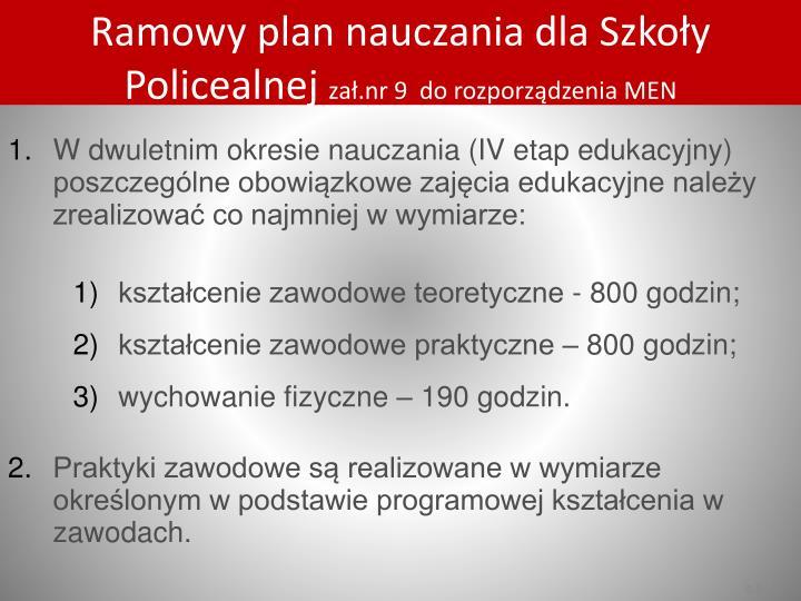 Ramowy plan nauczania dla Szkoły Policealnej
