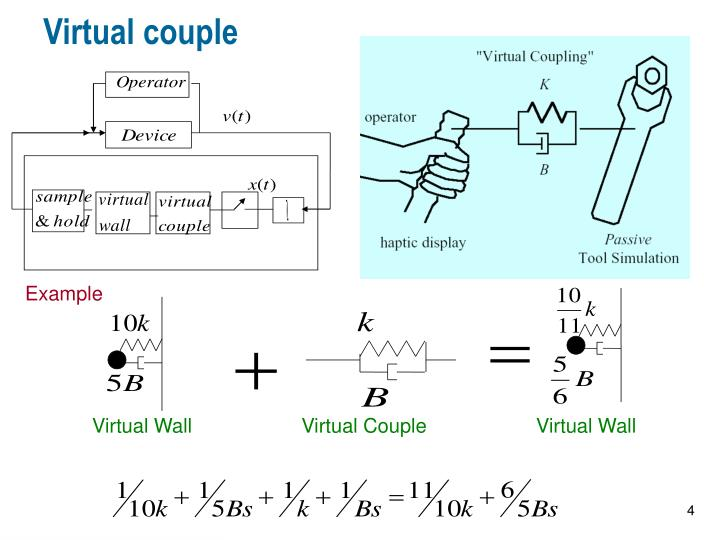 Virtual couple