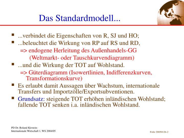 Das Standardmodell...