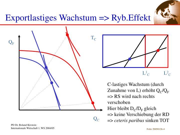 Exportlastiges Wachstum => Ryb.Effekt