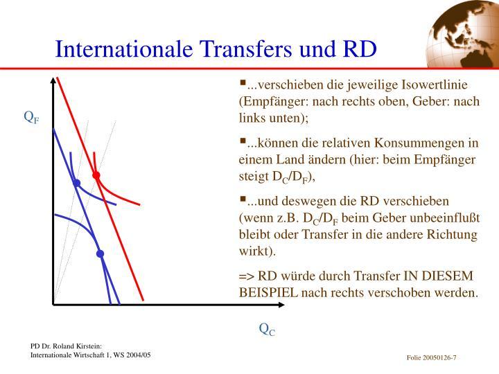 Internationale Transfers und RD