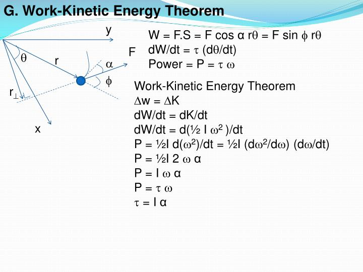 G. Work-Kinetic Energy Theorem