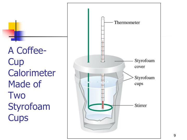 A Coffee-Cup Calorimeter Made of Two Styrofoam Cups