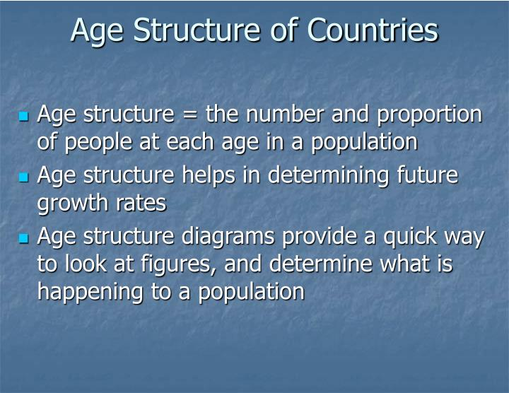 Age Structure of Countries