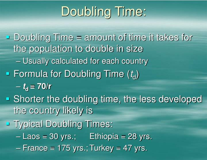 Doubling Time: