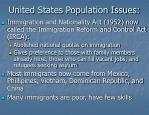 united states population issues1