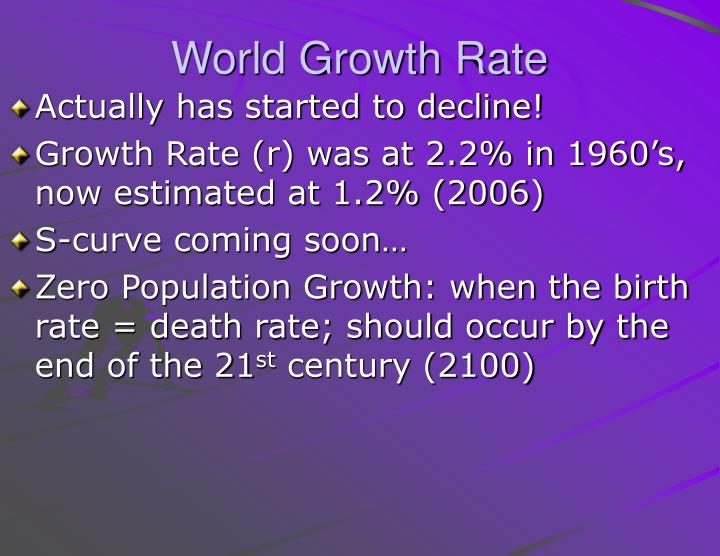 World Growth Rate