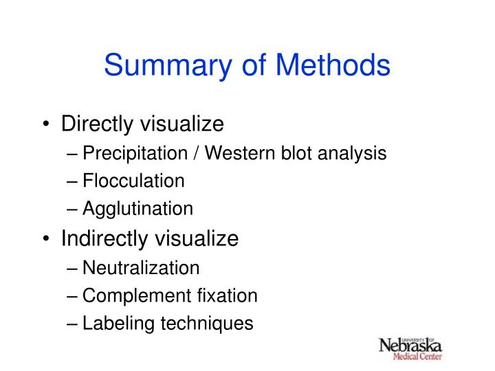 Summary of Methods