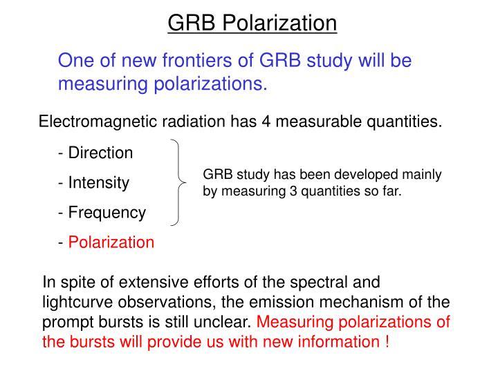 GRB Polarization