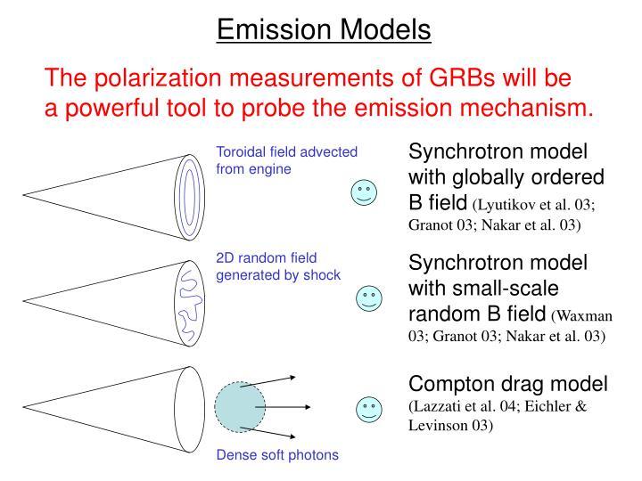 Emission Models