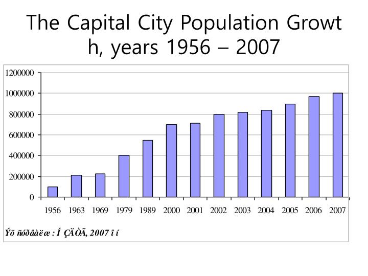 The Capital City Population Growth, years 1956 – 2007