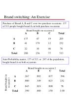 brand switching an exercise