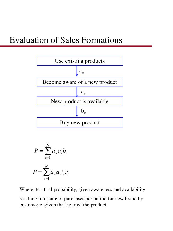 Evaluation of Sales Formations
