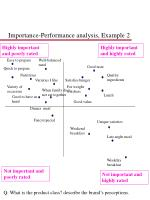 importance performance analysis example 2
