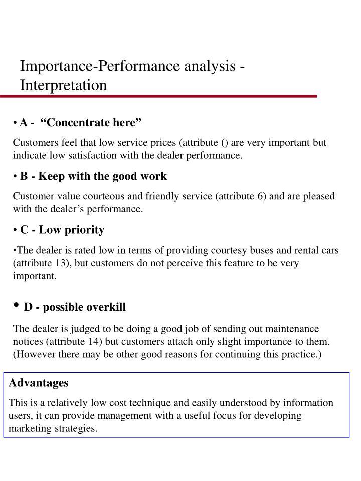 Importance-Performance analysis - Interpretation