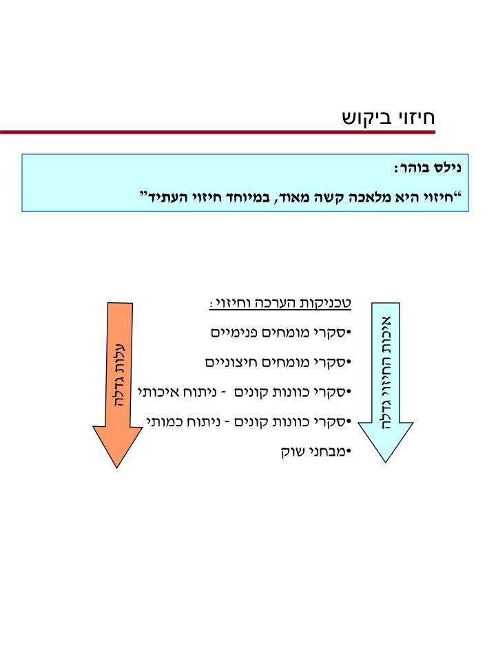 טכניקות הערכה וחיזוי: