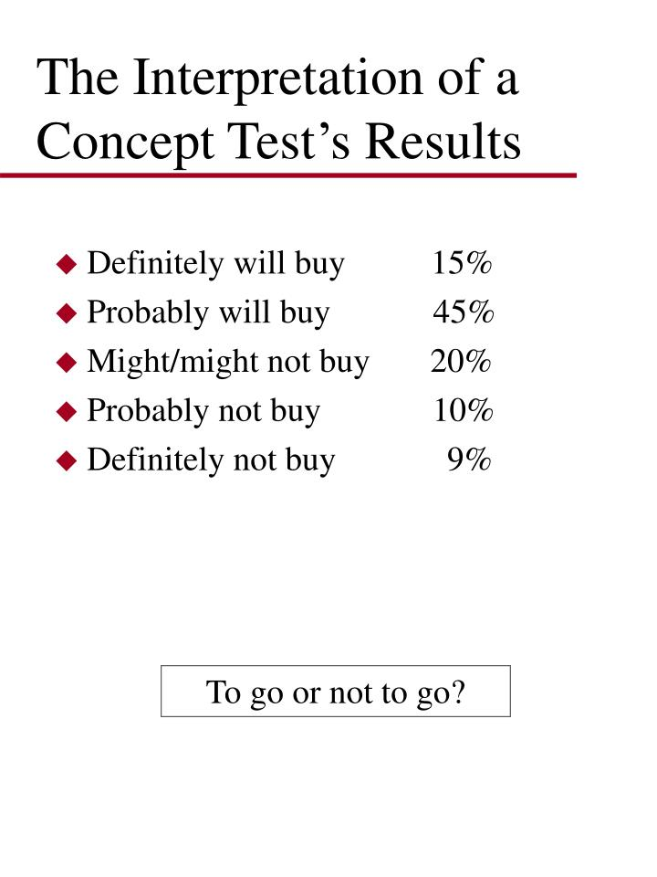 The Interpretation of a Concept Test's Results