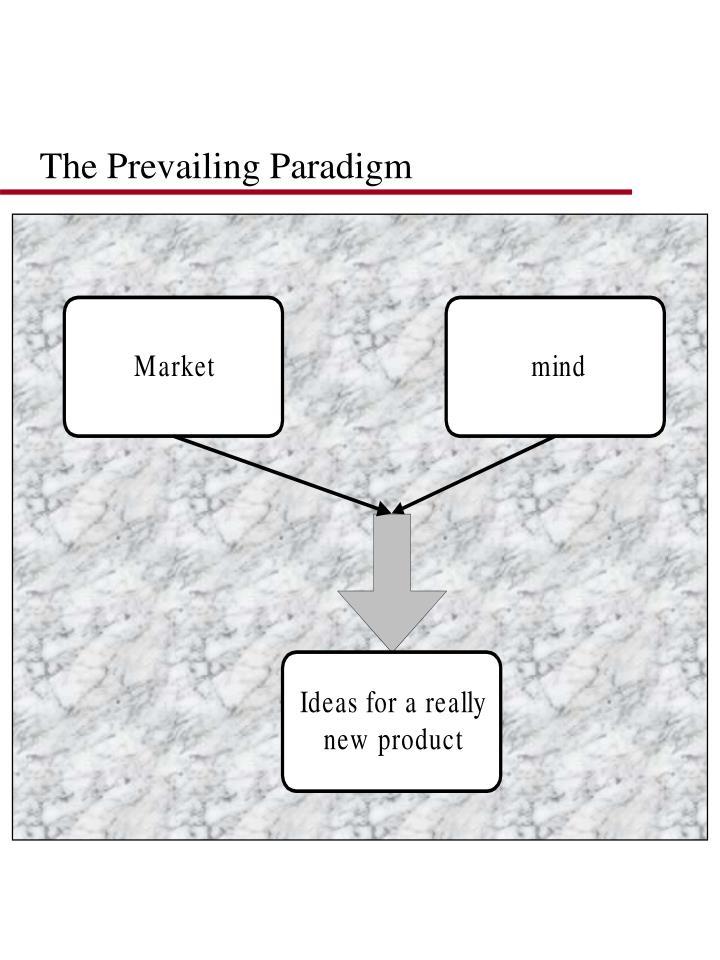 The Prevailing Paradigm