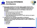 extended intermon architecture