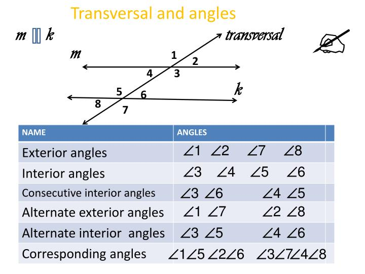 Transversal and angles