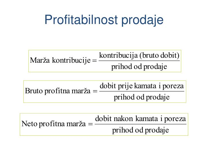 Profitabilnost prodaje