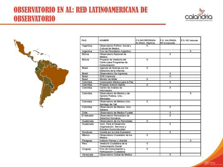 OBSERVATORIO EN AL: RED LATINOAMERICANA DE OBSERVATORIO
