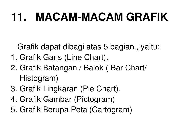 11.   MACAM-MACAM GRAFIK