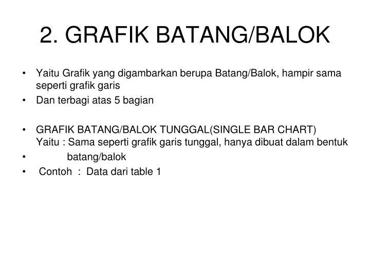 2. GRAFIK BATANG/BALOK