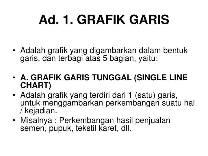 Ad. 1. GRAFIK GARIS