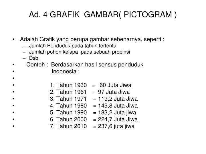 Ad. 4 GRAFIK  GAMBAR( PICTOGRAM )