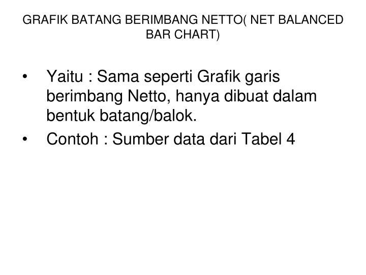 GRAFIK BATANG BERIMBANG NETTO( NET BALANCED BAR CHART)