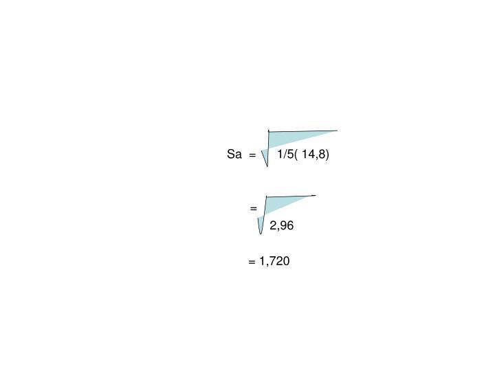 Sa  =      1/5( 14,8)