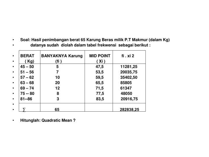 Soal: Hasil penimbangan berat 65 Karung Beras milik P.T Makmur (dalam Kg)