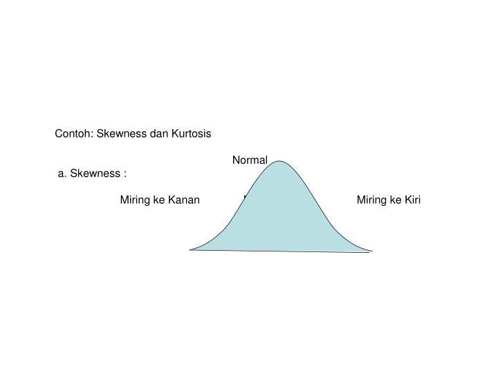 Contoh: Skewness dan Kurtosis
