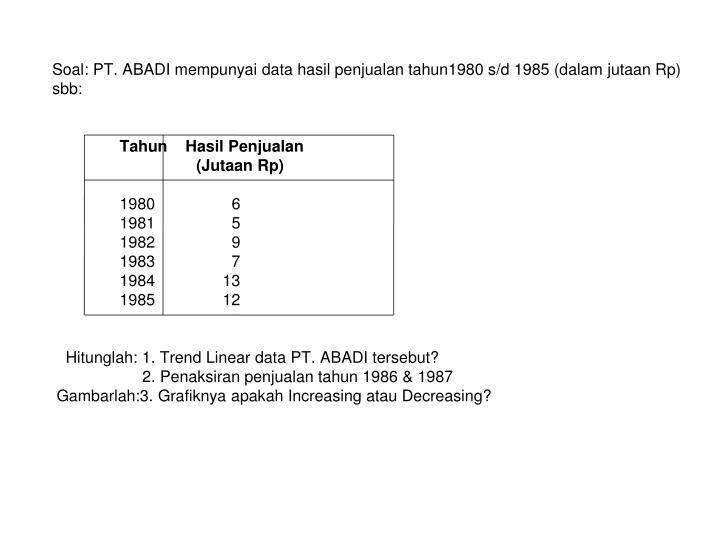 Soal: PT. ABADI mempunyai data hasil penjualan tahun1980 s/d 1985 (dalam jutaan Rp) sbb: