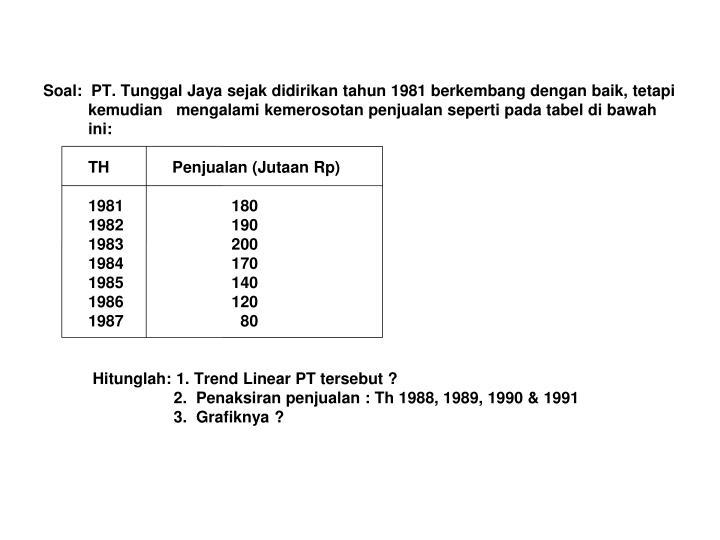 Soal:  PT. Tunggal Jaya sejak didirikan tahun 1981 berkembang dengan baik, tetapi