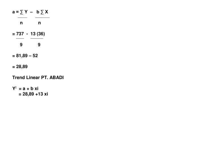 a = ∑ Y  –   b ∑ X