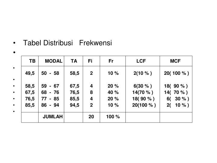 Tabel Distribusi   Frekwensi