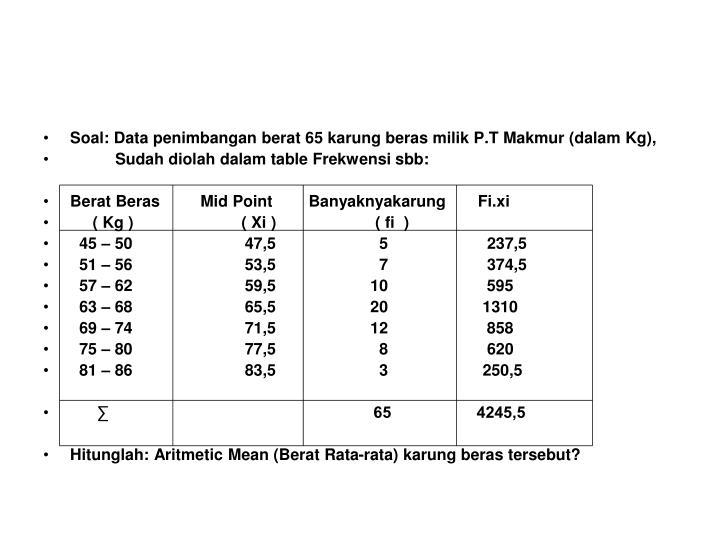 Soal: Data penimbangan berat 65 karung beras milik P.T Makmur (dalam Kg),
