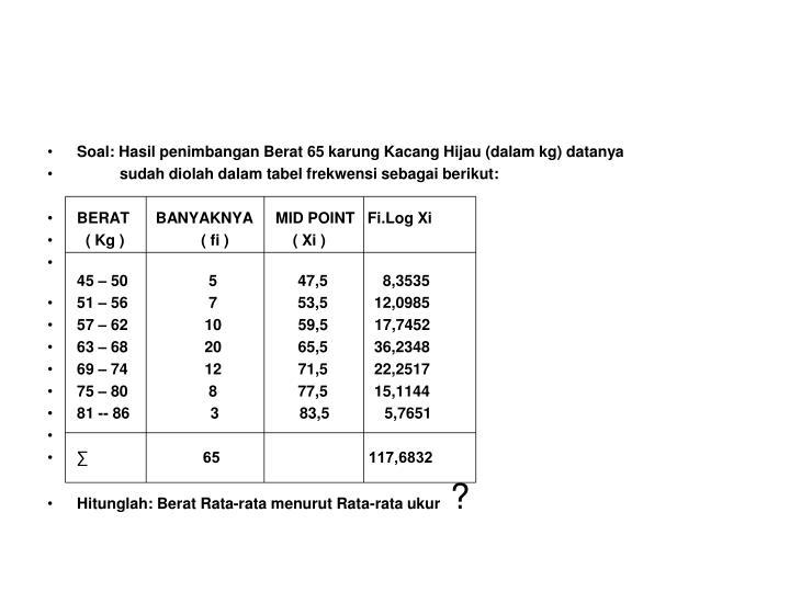 Soal: Hasil penimbangan Berat 65 karung Kacang Hijau (dalam kg) datanya