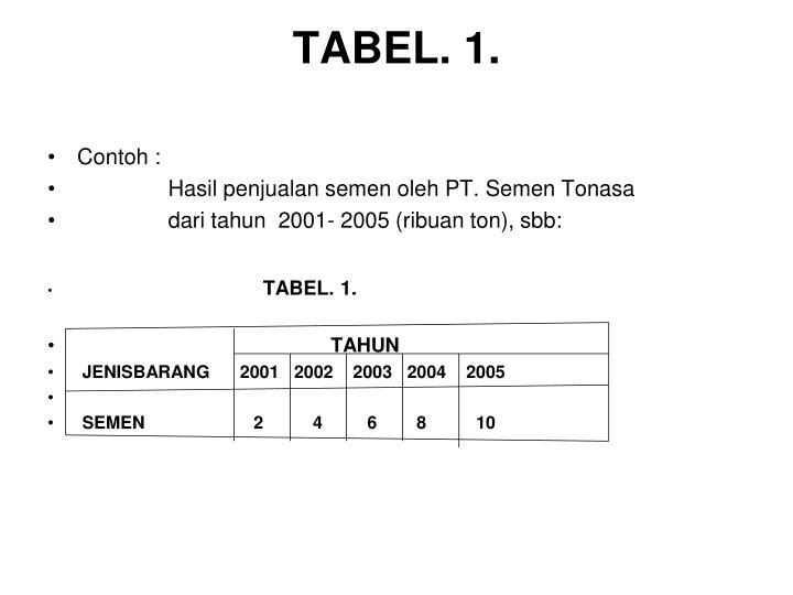 TABEL. 1.