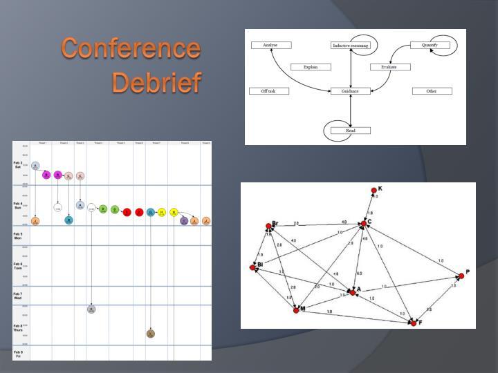 Conference Debrief