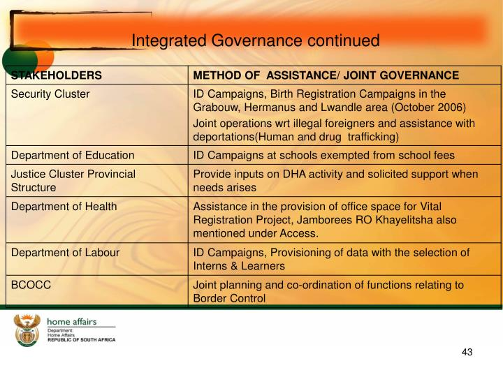 Integrated Governance continued