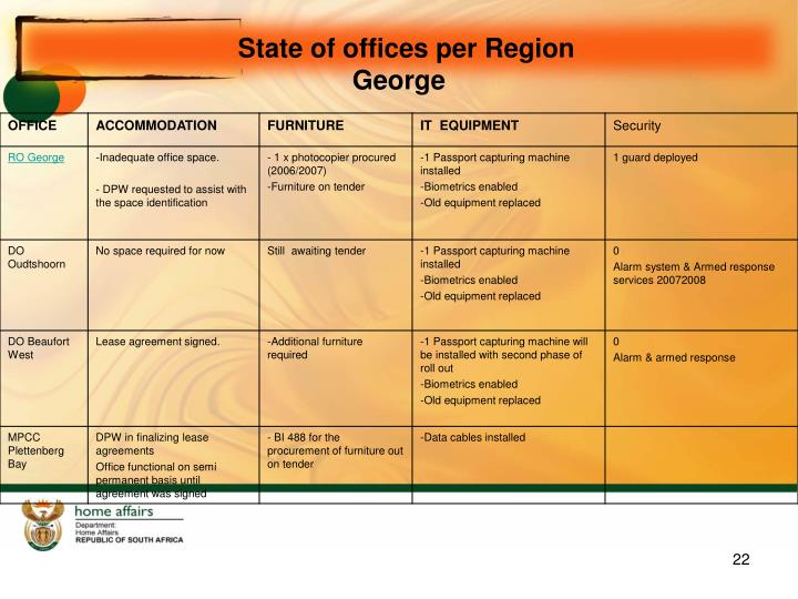 State of offices per Region
